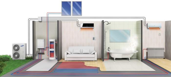 Artioli Termoidraulica Piubega Impianti termici con pompa di calore Samsung