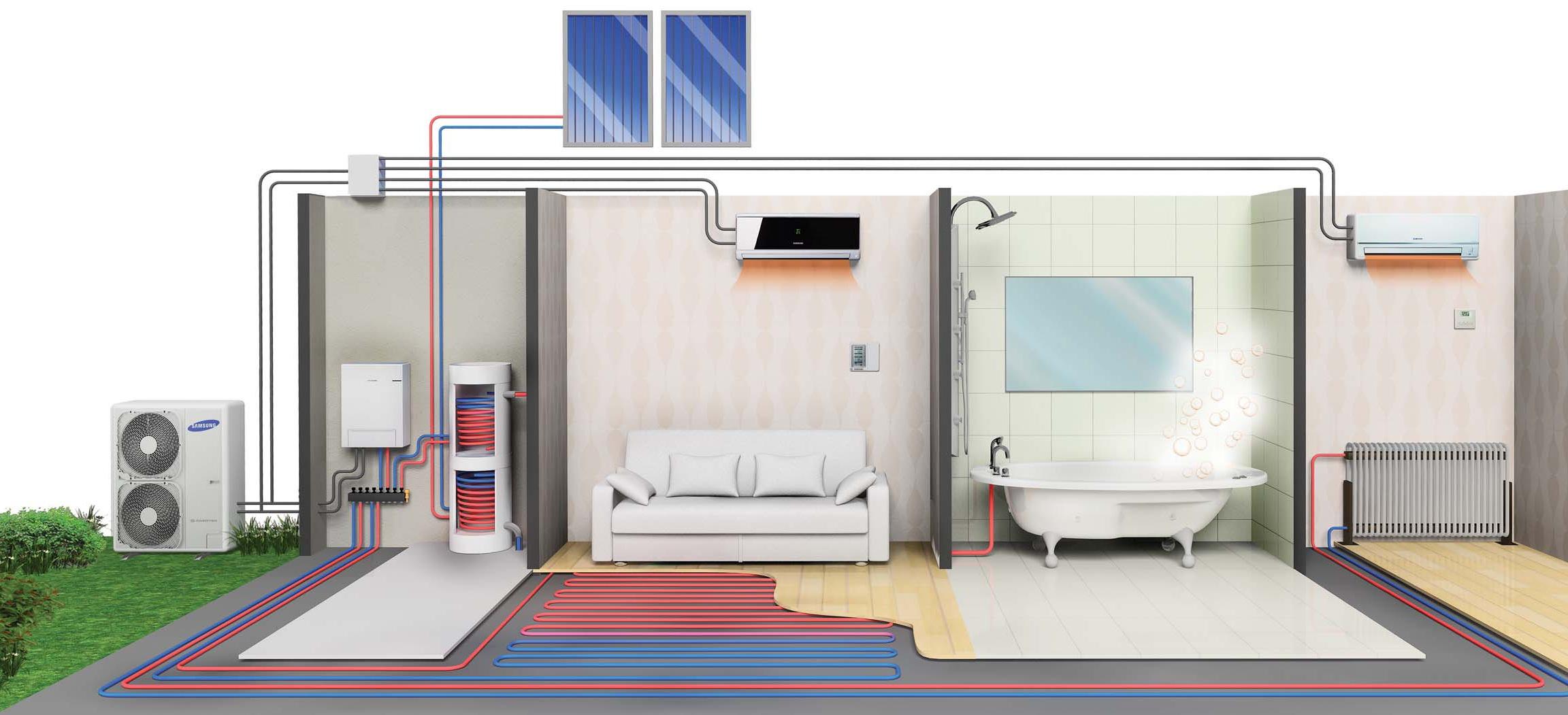 Impianti termici artioli termoidraulica piubega mantova for Impianto di riscaldamento con pompa di calore