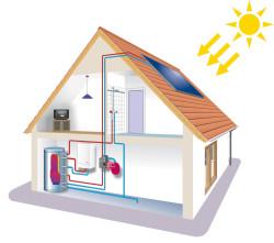 Artioli Termoidraulica Piubega Impianti solari termici